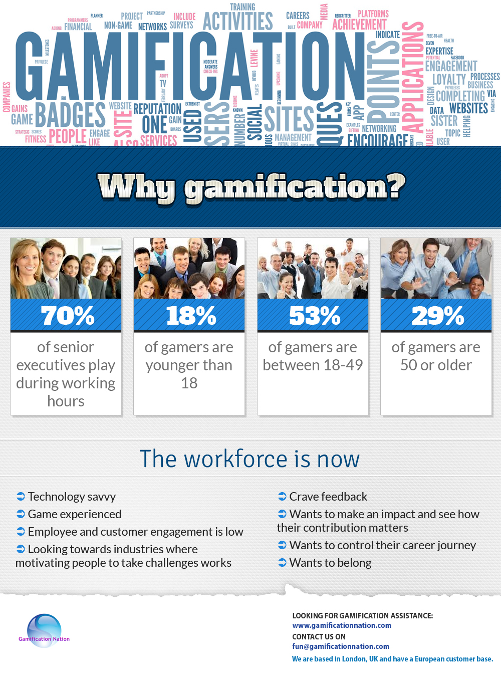 https://www.gamificationnation.com why gamification now