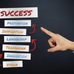 Reflections on employee engagement