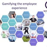 Where in the employee lifecycle can gamification assist?